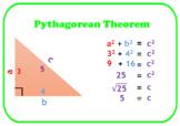 Pythagoras and Naming Sides word Wall