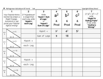 Pythagorean 01: Pythagorean Calculations & Trends