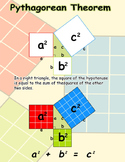 Pythagorean Theorem = Poster/Anchor Chart with Cards for Students