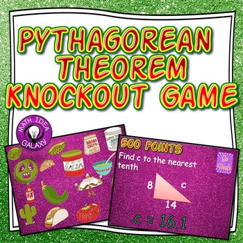 Interactive Pythagorean Theorem Activity