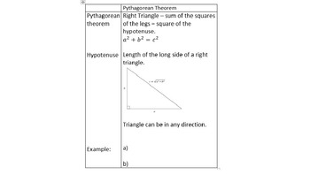 Pythagorean Theorem 7th-8th Grade introduction