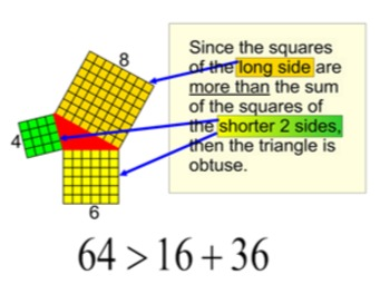 Pythagorean Theorem, An Introduction and 8 Assignments for