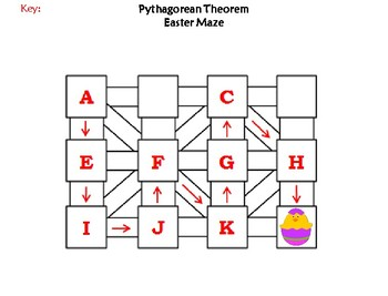 Pythagorean Theorem Activity: Easter Math Maze
