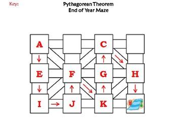 Pythagorean Theorem Activity: End of Year/ Summer Math Maze