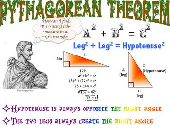 Pythagorean Theorem Anchor Chart