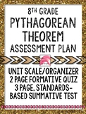 Pythagorean Theorem Assessment Plan or Resource 8th Grade  Go Math