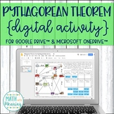 Pythagorean Theorem City Map DIGITAL Activity for Google Drive Distance Learning