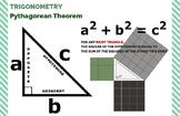 """Pythagorean Theorem [TRIG] - Classroom Poster 11"""" x 17"""""""