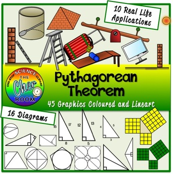 Pythagorean Theorem Clipart (Math, Triangles)