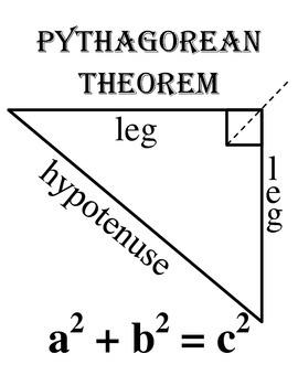 Pythagorean Theorem Concept Clue