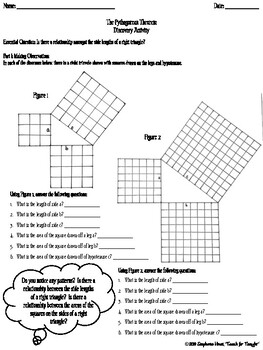 Pythagorean Theorem Discovery Activity