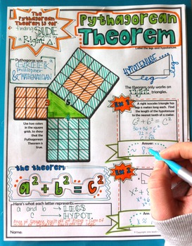 Pythagorean Theorem Doodle Notes