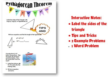 Pythagorean Theorem:  Finding the Hypotenuse Interactive Notes and Worksheet