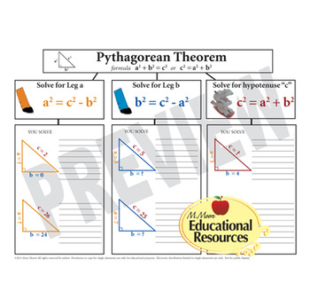 Pythagorean Theorem - Graphic Organizers, Guided Notes, Interactive Notebooks!