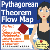 Pythagorean Theorem - Graphic Organizers, Guided Notes, In