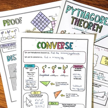 Pythagorean Theorem Graphic Notes!