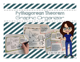 Pythagorean Theorem Graphic Organizer and Task cards