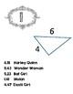 Pythagorean Theorem Mad Lib