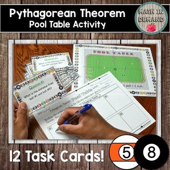 Pythagorean Theorem Pool Table Activity