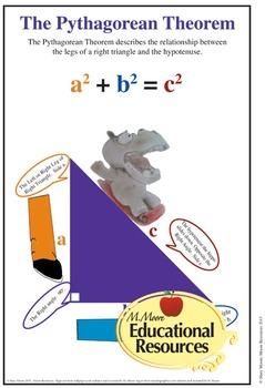 "Pythagorean Theorem MATH POSTER - 20"" x 30"" - Great Yearlong Resource!"