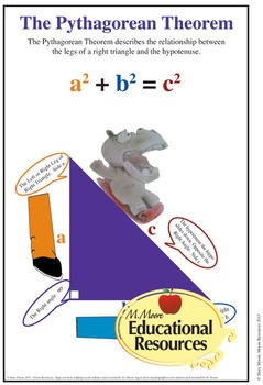 "Pythagorean Theorem MATH POSTER - 20"" x 30"" - Great Yearlong Resource!"
