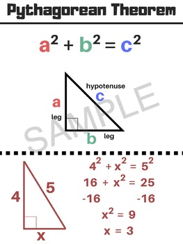 NEW Classroom Math POSTER wide Pythagorean Theorem