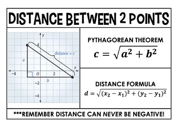 Pythagorean Theorem Poster Bundle