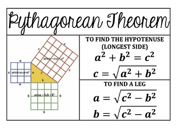 Pythagorean Theorem Poster Bundle