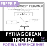 Pythagorean Theorem Posters - Two Sizes