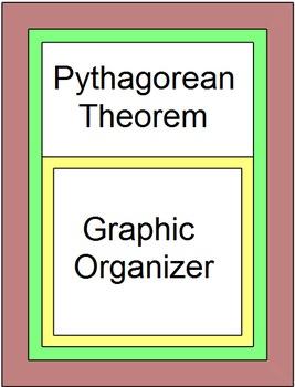 Pythagorean Theorem Graphic Organizer w 10 Exit tickets an