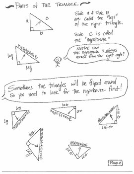 Pythagorean Theorem Printable Cartoon Notes for Students w Practice