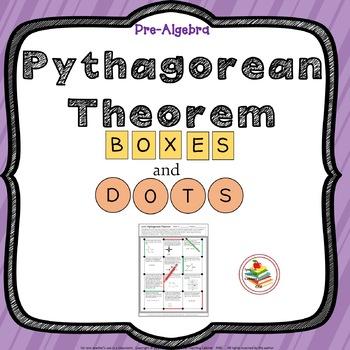 Pythagorean Theorem Review Activity Pre-Algebra Game