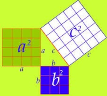 Pythagorean Theorem Song- Royals