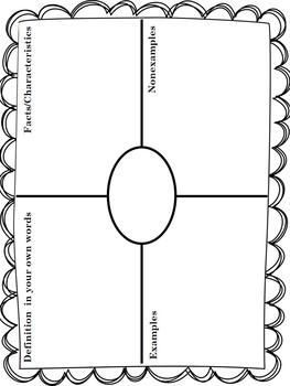 Pythagorean Theorem Vocabulary