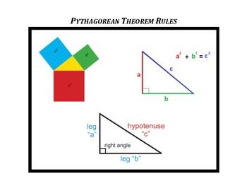 Pythagorean Theorem Writing Piece