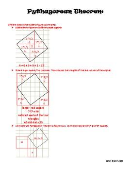 Pythagorean Theorem and Area of Squares
