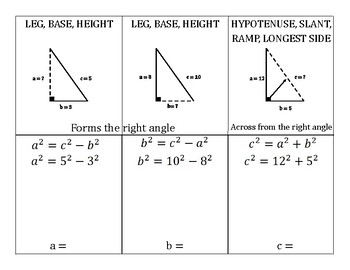 Pythagorean Theorem and Converse Foldable