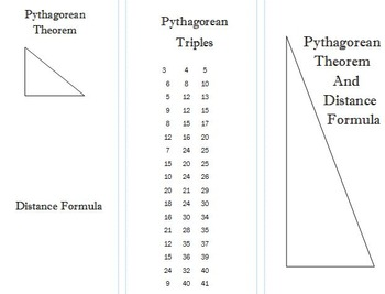 Pythagorean Theorem and Distance Formula Foldable