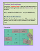 Pythagorean Theorem and Multiply Radicals Card Activity