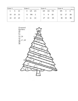Pythagorean Theorem and Scale Factor Practice and Christmas Tree Color Sheet