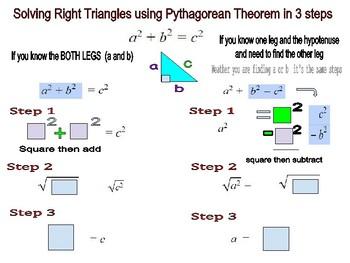 Pythagorean Theorem in 3 steps