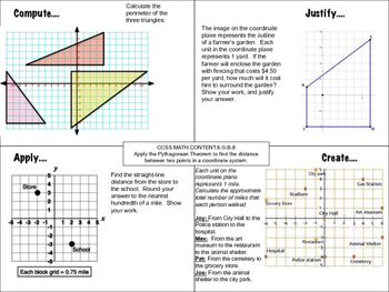 Pythagorean Theorem on the Coordinate Plane