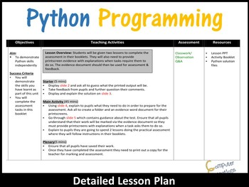 Python Programming Coding (Making Shapes) – Independent Assessment