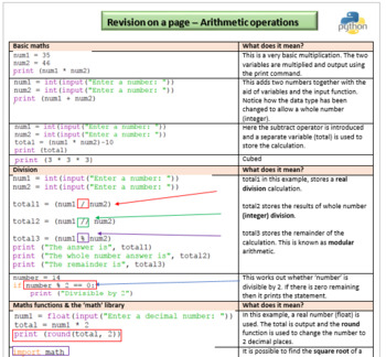 Python revision booklet