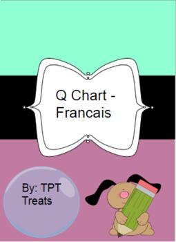 Q Chart - Francais