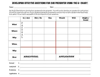 Q - Chart Questioning