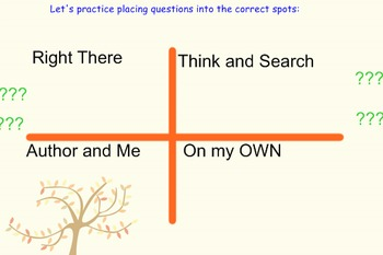 QAR - 4 question types with text