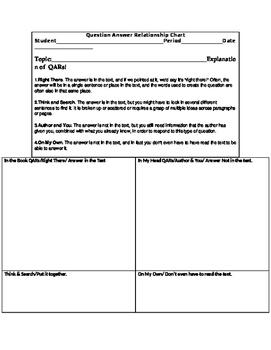 QAR Question Answer Relationship  Chart