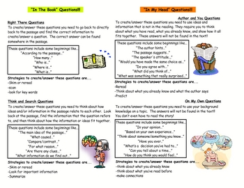 qar strategy handout Question-answer relationship (qar) is a strategy to be used after students have read qar teaches students how to decipher what types of questions they are being asked and where to find the.