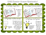 QAR (Question-Answer Relationship Poster)